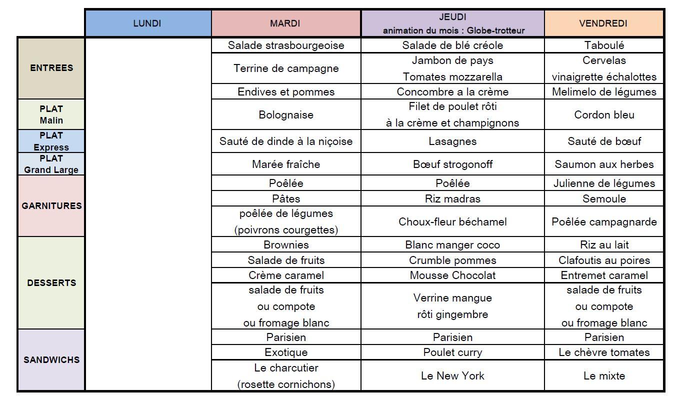 menu type 29 avril
